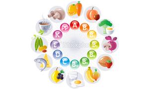 Trắc nghiệm Vitamin