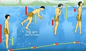 Học cách thoát chết đuối dù không biết bơi