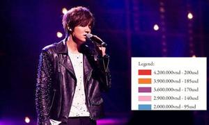 Vé xem Lee Min Ho bị đồn đắt nhất các show Hàn tại Việt Nam
