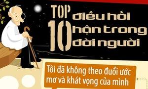 10 điều dễ hối tiếc nhất trước khi lìa đời