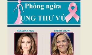 10 cách ngăn ngừa ung thư vú