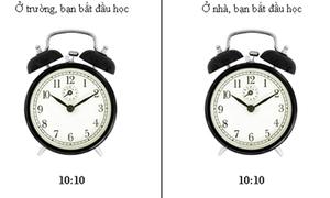 Sự khác biệt bất thường về thời gian