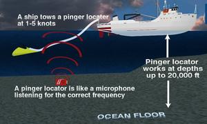 Tập trung tìm MH370 dưới mặt nước