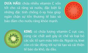 Những loại trái cây giúp răng trắng da sáng