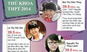 11 thủ khoa kỳ thi tốt nghiệp THPT 2014