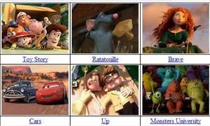 Bạn thích phim hoạt hình Pixar nào?