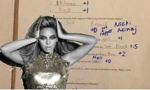 Fan girl gây sốt với bài kiểm tra về Beyonce dành cho bạn trai