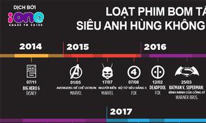 Loạt phim bom tấn về siêu anh hùng không thể bỏ lỡ từ 2015 đến 2020
