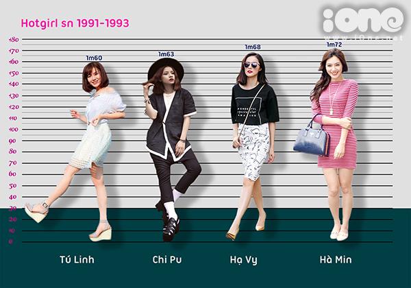 so-sanh-chieu-cao-cua-cac-hot-girl-viet-1