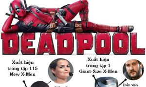 Những điều chưa biết về vai Deadpool hot nhất màn ảnh