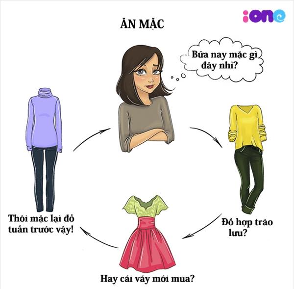 Vấn đề của con gái: có quá nhiều quần áo nhưng không có gì để mặc.