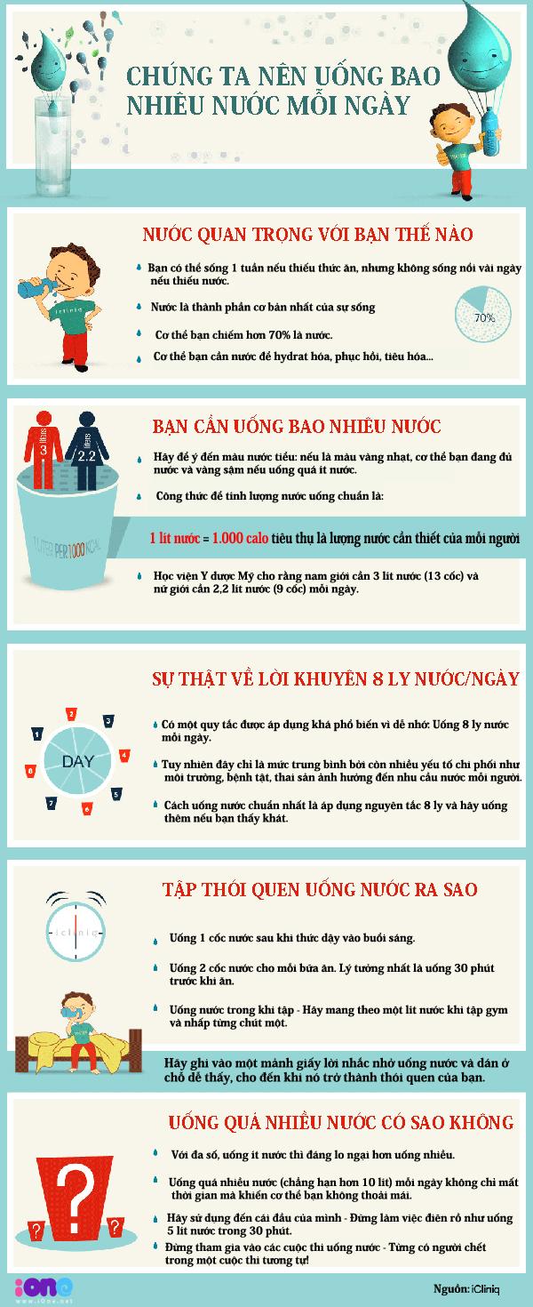 uong-nuoc-chuyen-nho-ma-khong-don-gian