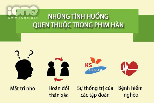 15-mo-tip-xai-nghin-nam-van-hot-trong-phim-han