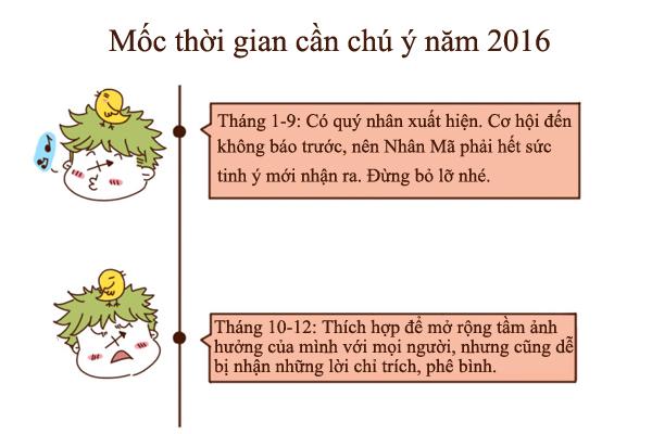 nhung-moc-thoi-gian-can-chu-y-cua-nhan-ma-nam-2016-3
