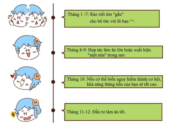 nhung-moc-thoi-gian-can-chu-y-cua-song-ngu-nam-2016-3