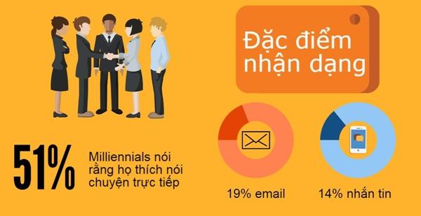 infographic-dac-tinh-cua-nhung-nguoi-sinh-nam-1980-2000-2