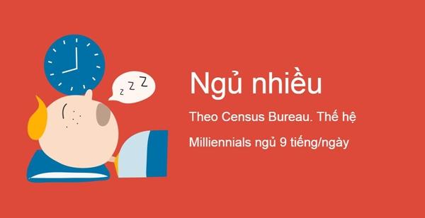 infographic-dac-tinh-cua-nhung-nguoi-sinh-nam-1980-2000-6