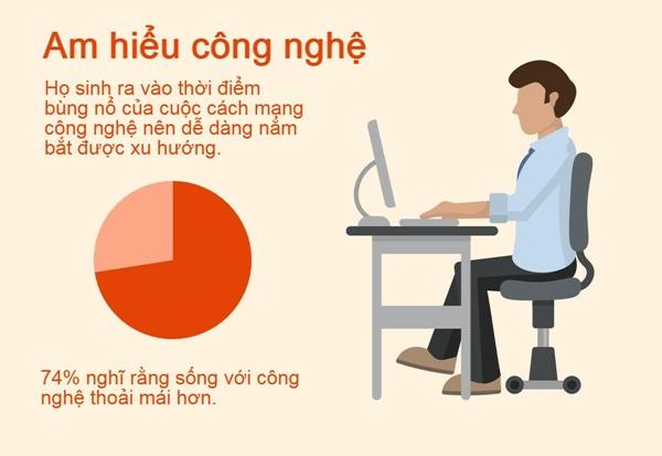 infographic-dac-tinh-cua-nhung-nguoi-sinh-nam-1980-2000-7