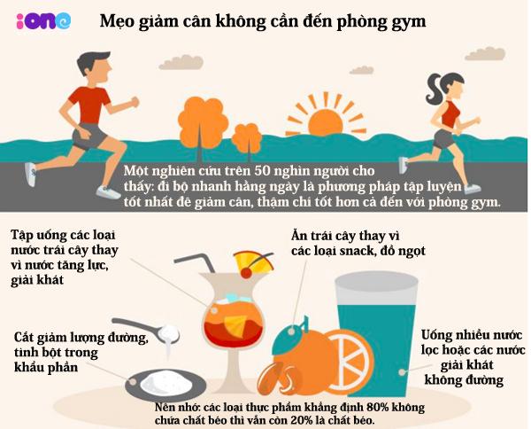 meo-don-gian-de-giam-can-khong-can-den-phong-gym