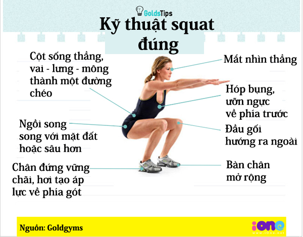 tu-the-squat-dung-de-co-vong-3-goi-cam