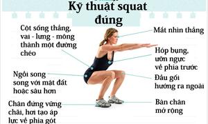 Tư thế squat đúng để có vòng 3 gợi cảm