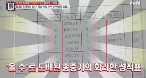 Bảng điểm toàn điểm ưu của Song Joong Ki (hai cột màu đỏ)
