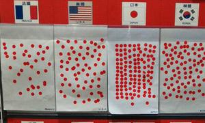 Bức ảnh nhỏ thể hiện sự khác biệt đáng nể của người Nhật