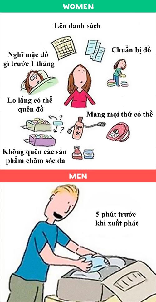 10-dieu-khac-nhau-giua-dan-ong-va-phu-nu-6