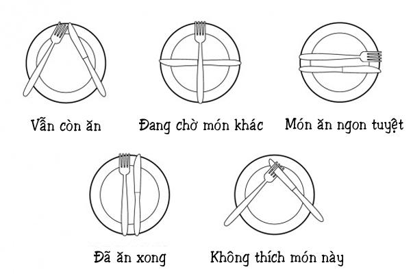 Quy tắc để dao dĩa được cho là lịch sự, thể hiện thái độ của bạn trong bữa ăn phương Tây. Ảnh: Brighside