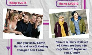 Vì sao Taylor Swift được mệnh danh 'yêu cả Hollywood'