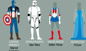 Những trang phục kinh điển đi vào lịch sử phim ảnh