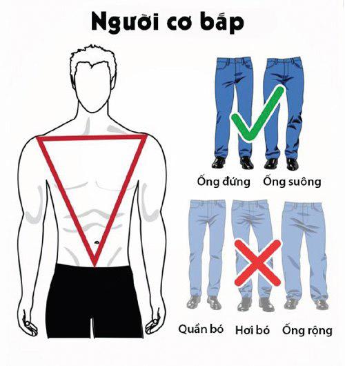 bi-kip-chon-quan-jeans-phu-hop-voi-voc-dang-6