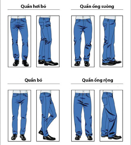 bi-kip-chon-quan-jeans-phu-hop-voi-voc-dang-1