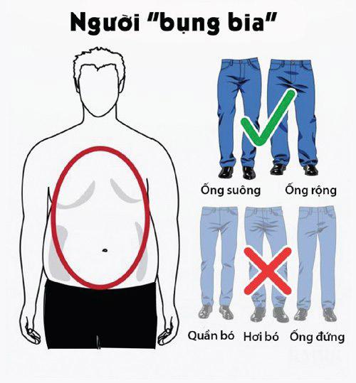 bi-kip-chon-quan-jeans-phu-hop-voi-voc-dang-4