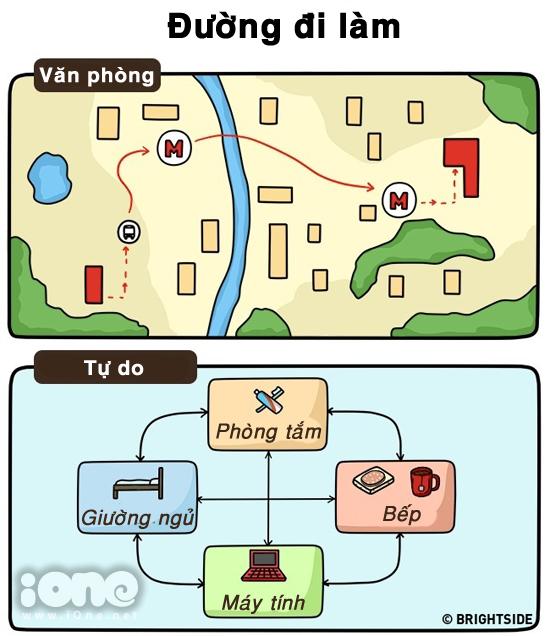 freelancer-va-nguoi-lam-van-phong-suong-kho-khac-nhau-the-nay-day-2