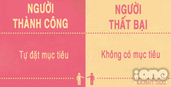 su-khac-biet-giua-nguoi-thanh-cong-va-nguoi-that-bai-9