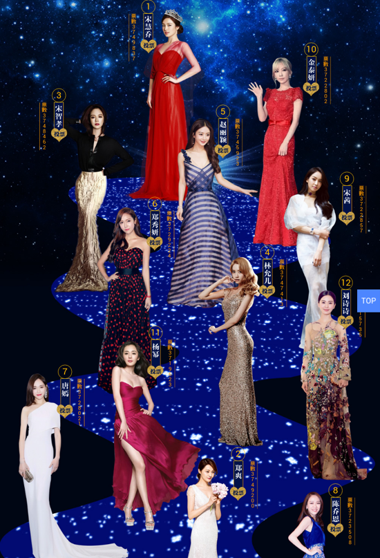 song-hye-kyo-dung-dau-top-10-nu-than-chau-a-2016