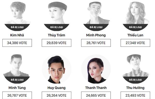 5-dieu-dang-tiec-cua-chung-ket-vietnams-next-top-model-2016