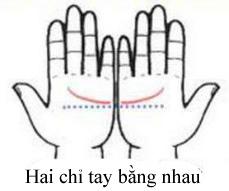 ban-that-may-man-neu-co-hai-duong-chi-tay-lien-nhau