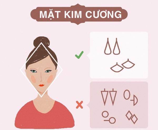 bi-kip-chon-hoa-tai-cho-tung-khuon-mat-4