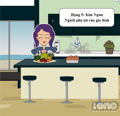 xep-hang-do-nam-tinh-cua-12-sao-nu-8