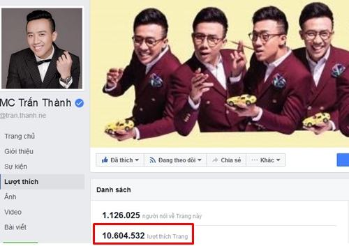 tran-thanh-vuot-khoi-my-thanh-sao-viet-dong-fan-nhat-facebook