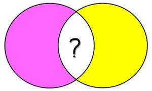 Khả năng phối màu của bạn giỏi đến đâu?