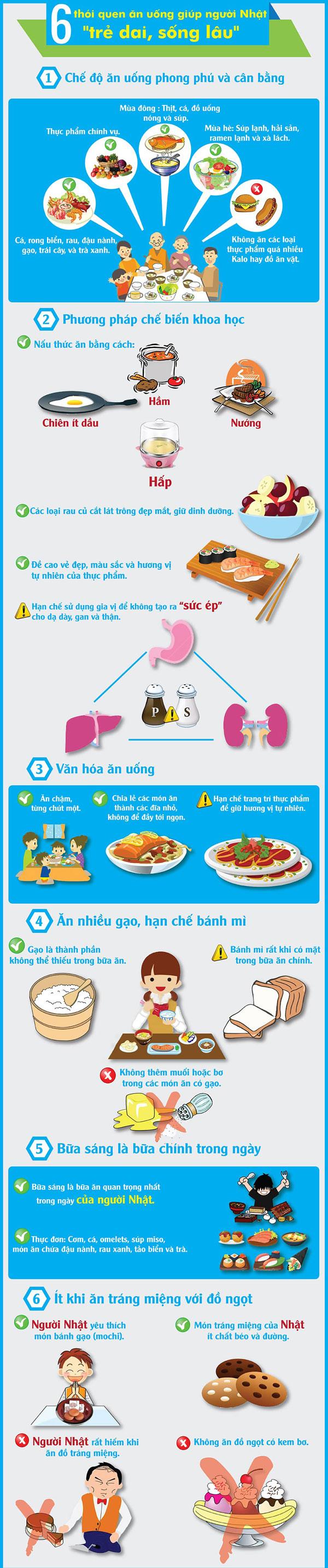 6-thoi-quen-an-uong-giup-nguoi-nhat-tre-dai-song-lau