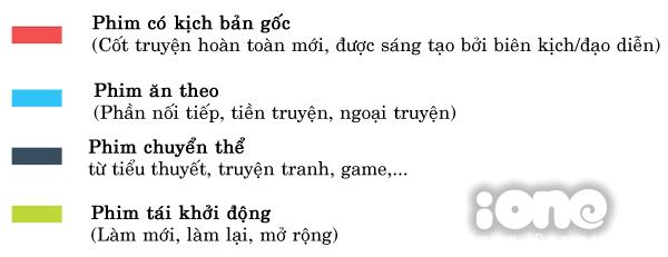 4-dieu-hollywood-dang-lam-khien-khan-gia-ngay-cang-chan-ghet-1
