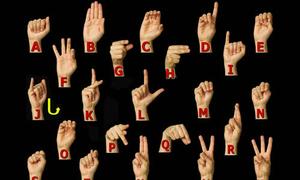 10 câu trắc nghiệm cho biết bạn có phải là cao thủ đọc vị ngôn ngữ cơ thể không