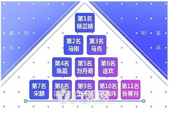 show-tuyen-chon-tai-nang-trung-quoc-bi-to-sao-chep-trang-tron-produce-101-1