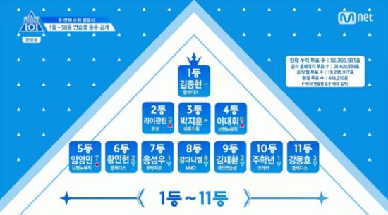 show-tuyen-chon-tai-nang-trung-quoc-bi-to-sao-chep-trang-tron-produce-101-2