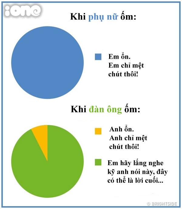 su-khac-biet-chun-khoi-chinh-giua-dan-ong-va-phu-nu-4