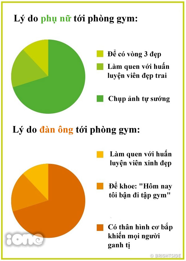 su-khac-biet-chun-khoi-chinh-giua-dan-ong-va-phu-nu-7